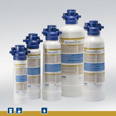 Filtri Bestmax BWT