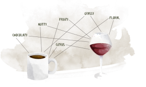 About Coffee and Wine
