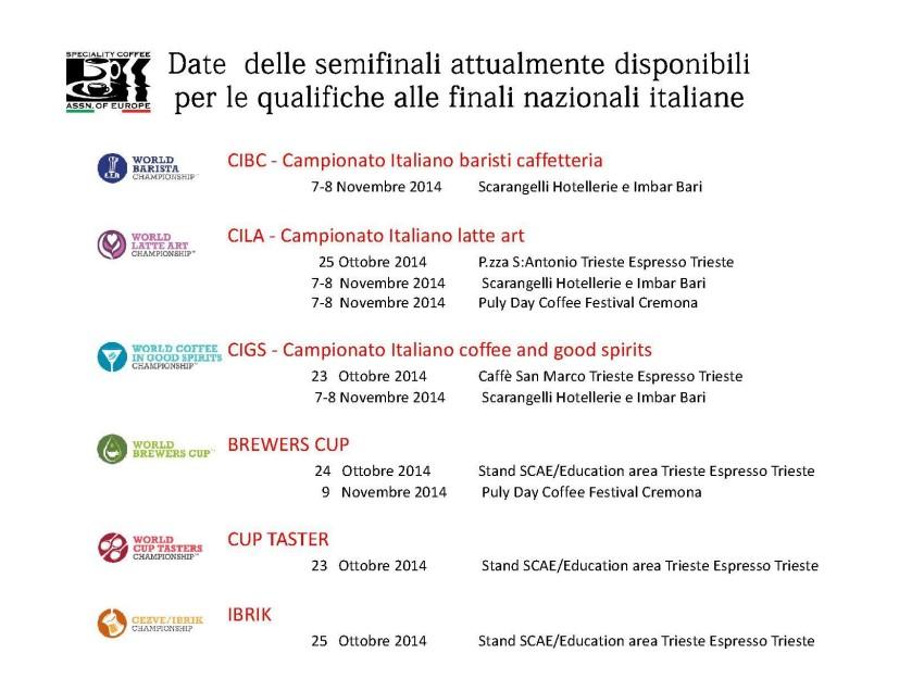 LE DATE DELLE SEMIFINALI DI TUTTE LE COMPETIZIONI ITALIANE BARISTI SCAE