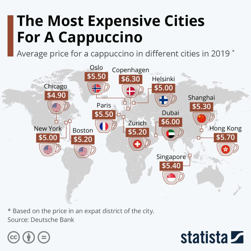 Il cappuccino più costoso