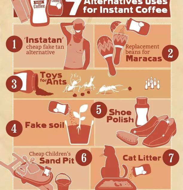 USI ALTERNATIVI PER IL CAFFE' ISTANTANEO