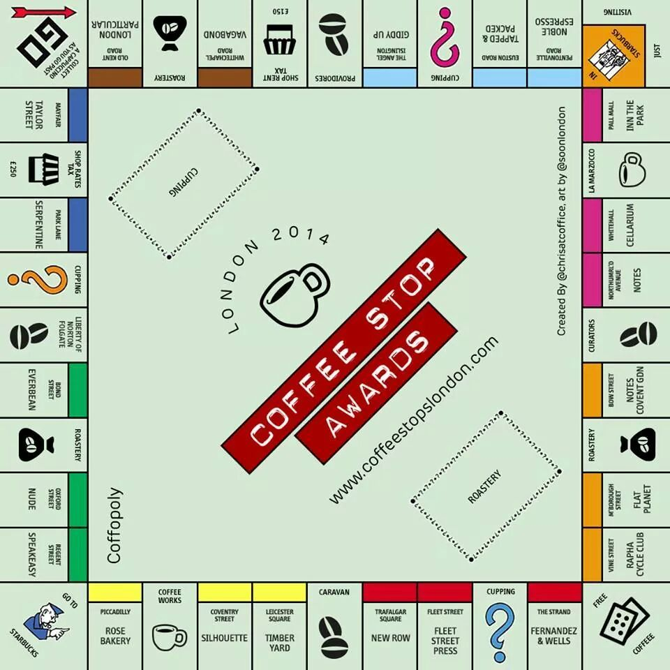 Coffee Monopoly