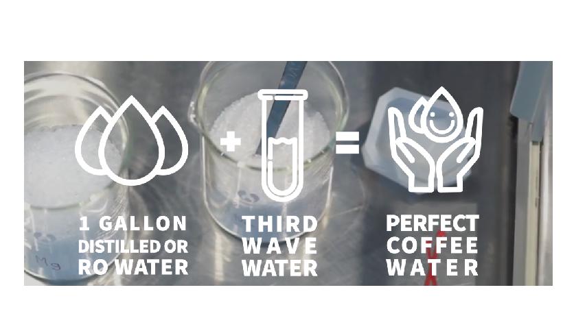 Third Wave Water