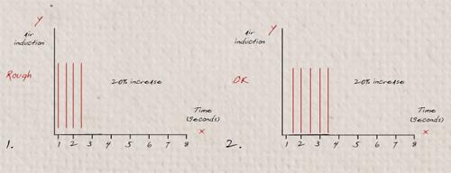 benmorrow-graph1