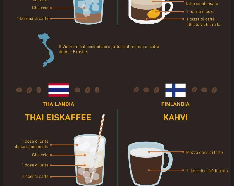 I CAFFE' DEL MONDO, IN UNA BELLA GRAFICA