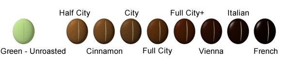 Le differenze di colore nella tostatura del caffè