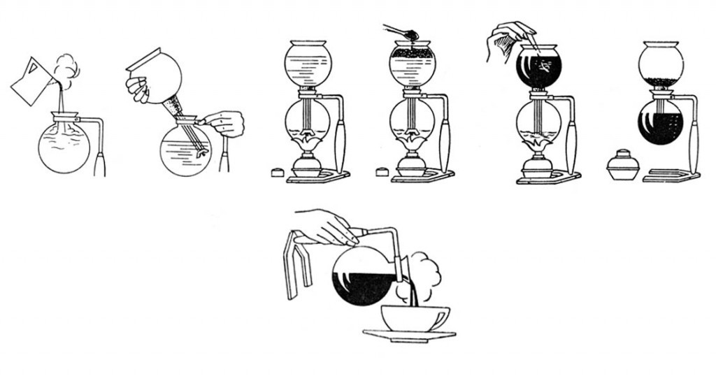 falco-et-siphon-coffee-1024x548