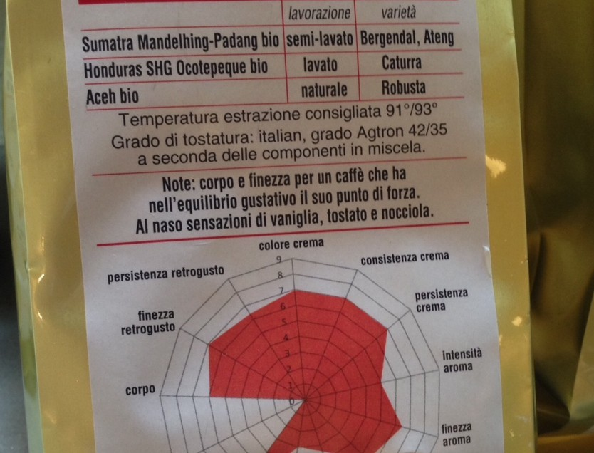RECENSIONE DEL CAFFÈ MOKAFLOR MISCELA 80/20 ORO