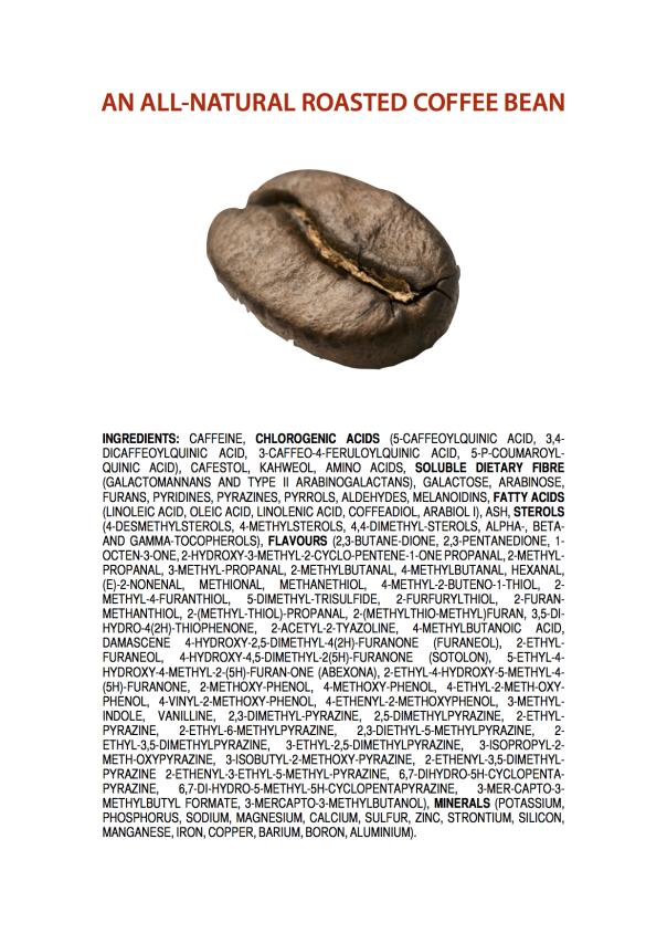 TUTTI GLI INGREDIENTI DI UN CHICCO DI CAFFE'
