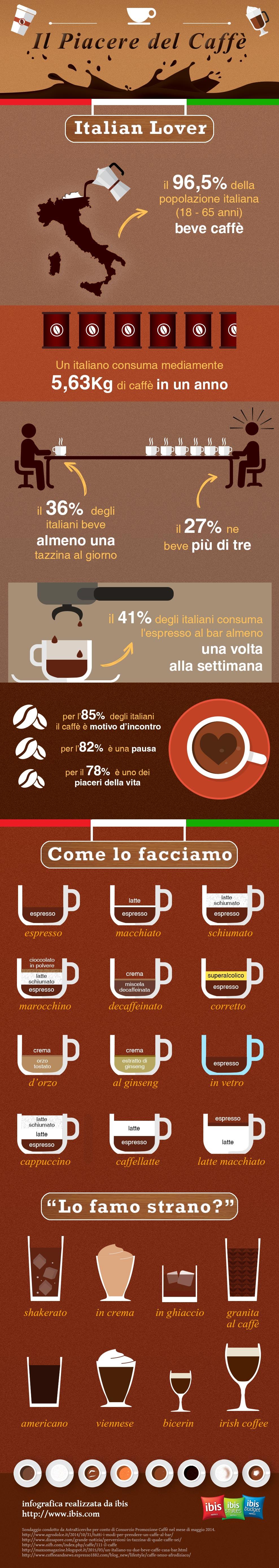 tmp_5626-infografica-caffe-1-1943973949