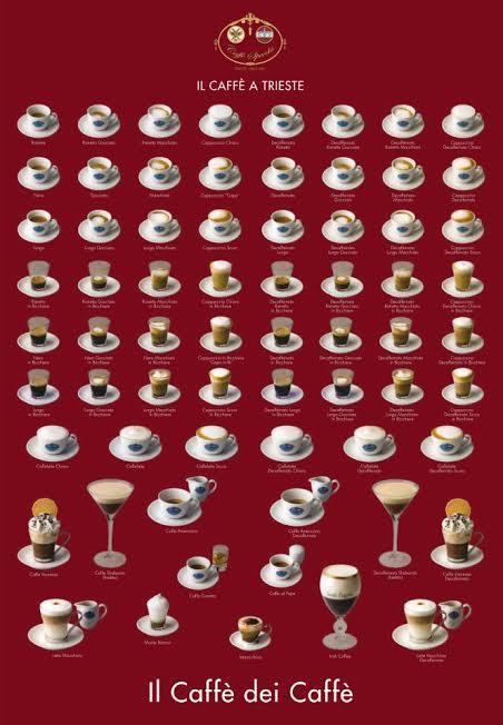 I caffè di Trieste